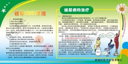糖尿病预防展板图片