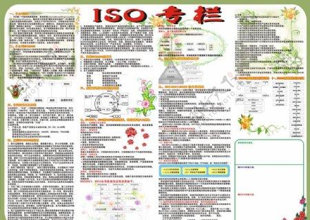 ISO基础知识图片
