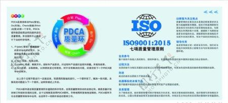 ISO质量体系
