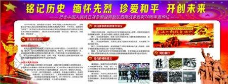抗战70周年宣传栏