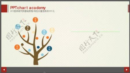 PPT图表树状并列关键词
