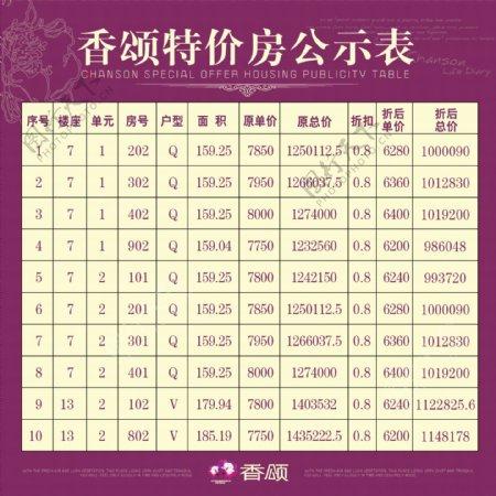 香颂房地产价格公示表