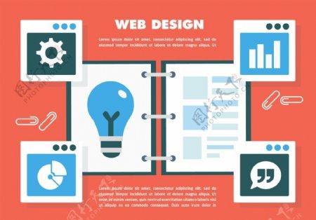免费网页设计向量
