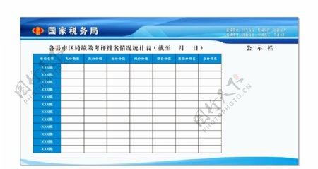 税务局绩效考核排名统计表