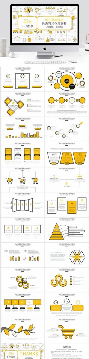黄色小清新MBE风格递进循环PPT图表