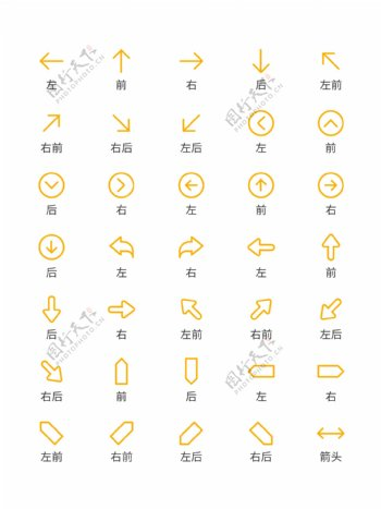前后左右箭头icons