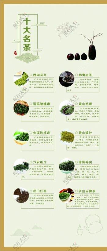 茶叶介绍展板