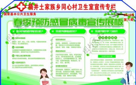 春季预防病毒感冒健康宣传展板