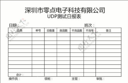 UDP测试日报表