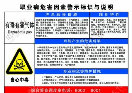有毒有害气体