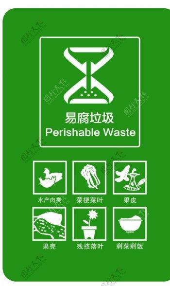 易腐垃圾桶图标