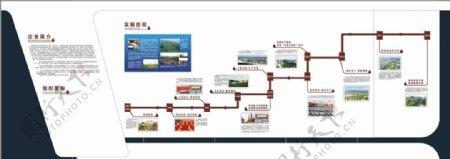 石油公司发展历程图片