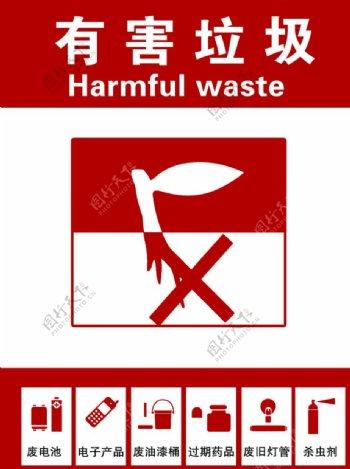 有害垃圾垃圾桶标识图片