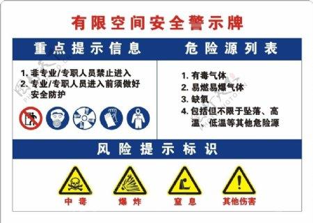 有限空间安全警示牌图片