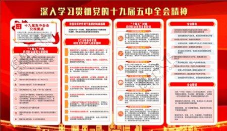 党的十九届五中全会党建学习图片