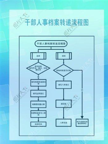 蓝色科技主题展板图片