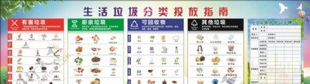 生活垃圾分类投放指南图片