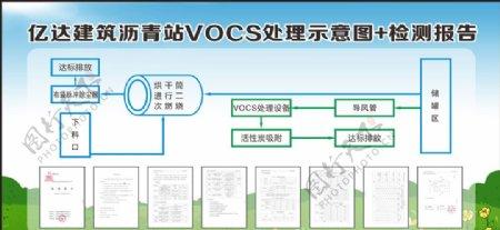 环保设施处理流程示意图图片