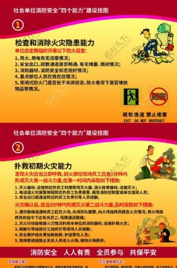 消防安全四个能力建设挂图图片